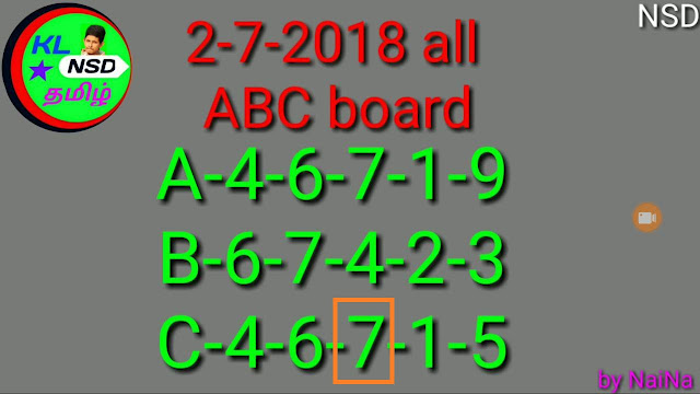 Raja Naina ABC BOARD GUESSING for WIN WIN 467