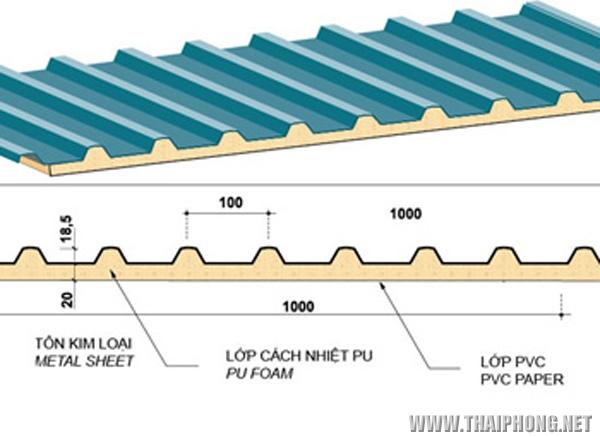 Cấu tạo mái tôn chống nóng pu