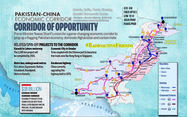 Image Attribute: CPEC Map as depicted in Pakistani Media