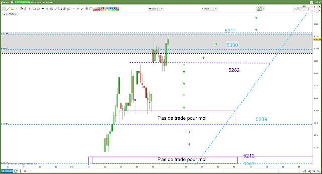 Plan de trade bilan 10/04/18
