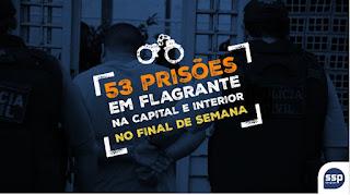 SSP registra 53 prisões durante o final de semana