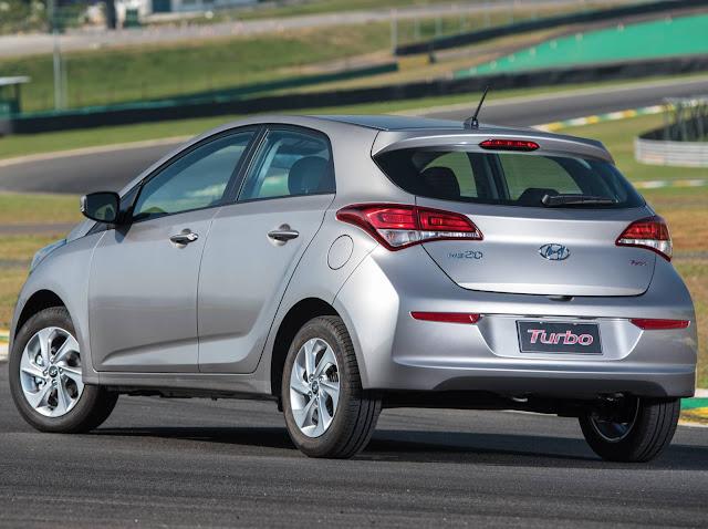 Hyundai HB20 Turbo - Estabilidade
