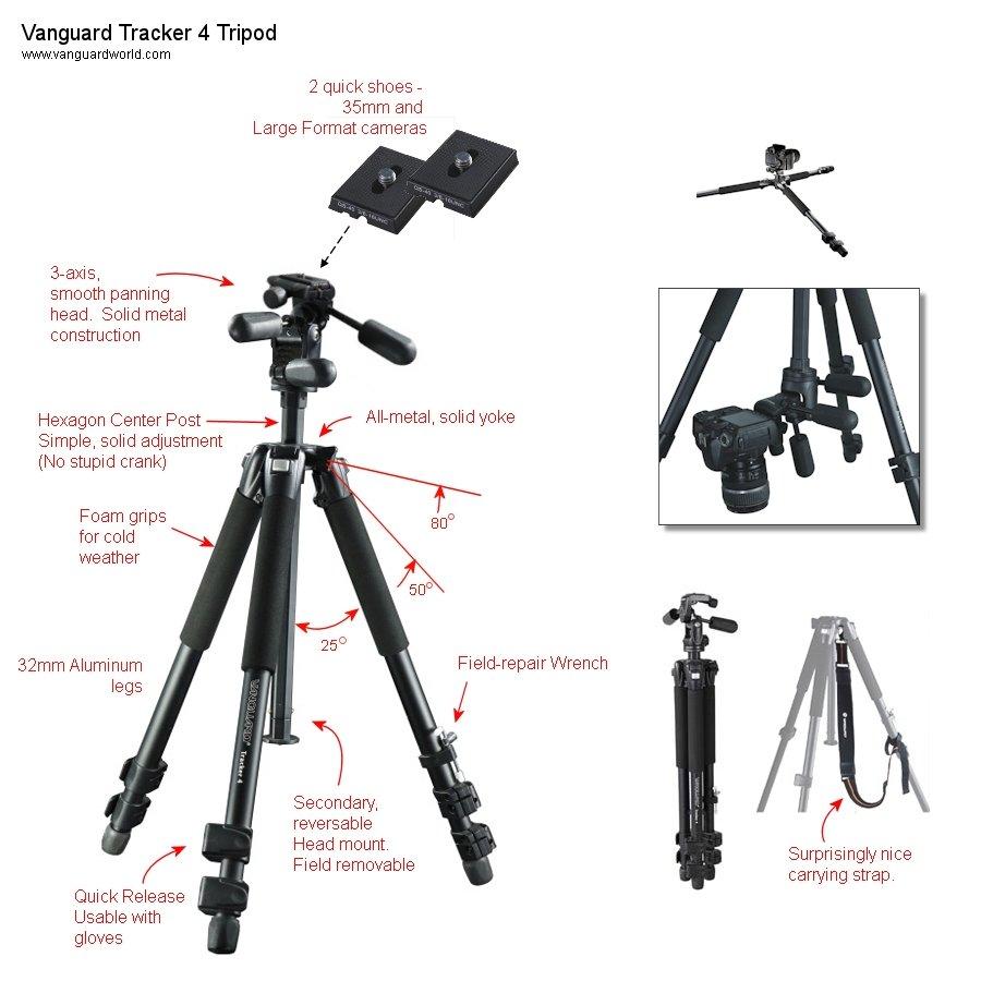 35mm Camera Parts Wiring Diagram And Fuse Box