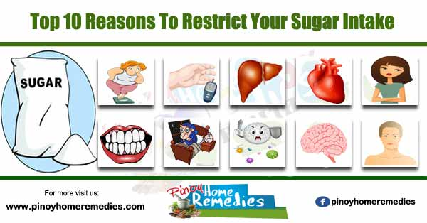 Top 10 Reasons To Restrict Your Sugar Intake