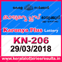 "KeralaLotteriesResults.in, ""kerala lottery result 29 3 2018 Karunya plus KN 206"", karunya plus today result : 29-3-2018 Karunya plus lottery KN-206, kerala lottery result 29-03-2018, karunya plus lottery results, kerala lottery result today karunya plus, karunya plus lottery result, kerala lottery result karunya plus today, kerala lottery karunya plus today result, karunya plus kerala lottery result, karunya plus lottery kn.206 results 29-3-2018, karunya plus lottery kn 206, live karunya plus lottery kn-206, karunya plus lottery, kerala lottery today result karunya plus, karunya plus lottery (kn-206) 29/03/2018, today karunya plus lottery result, karunya plus lottery today result, karunya plus lottery results today, today kerala lottery result karunya plus, kerala lottery results today karunya plus 29 3 18, karunya plus lottery today, today lottery result karunya plus 29-3-18, karunya plus lottery result today 29.3.2018, kerala lottery result live, kerala lottery bumper result, kerala lottery result yesterday, kerala lottery result today, kerala online lottery results, kerala lottery draw, kerala lottery results, kerala state lottery today, kerala lottare, kerala lottery result, lottery today, kerala lottery today draw result, kerala lottery online purchase, kerala lottery, kl result,  yesterday lottery results, lotteries results, keralalotteries, kerala lottery, keralalotteryresult, kerala lottery result, kerala lottery result live, kerala lottery today, kerala lottery result today, kerala lottery results today, today kerala lottery result, kerala lottery ticket pictures, kerala samsthana bhagyakuri"