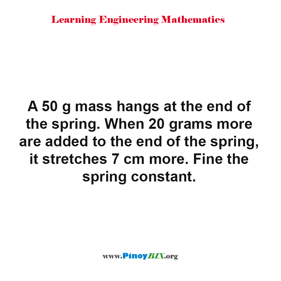 Find the spring constant.