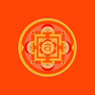 sacral chakra or swadhisthana
