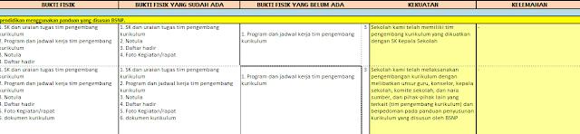 gambar Cara Analisis Kondisi Sekolah/Madrasah