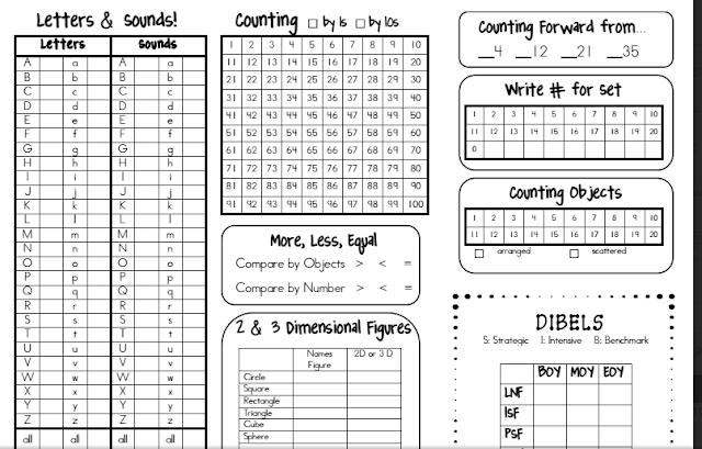 kindergarten assessment checklist worksheet - The Best and Most ...