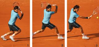 http://43sports.blogspot.com/2016/12/teknik-dasar-tenis-lapangan.html