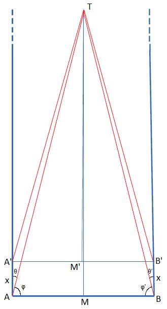 γρίφος δισορθογώνιο τρίγωνο