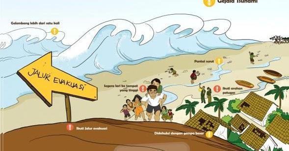 Langkah Langkah Tanggap Tsunami - Ringkasan Buku Saku BNPB