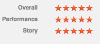 Overall 5 star rating