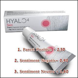 hyalo 4 skin pareri unguent tratament rani leziuni