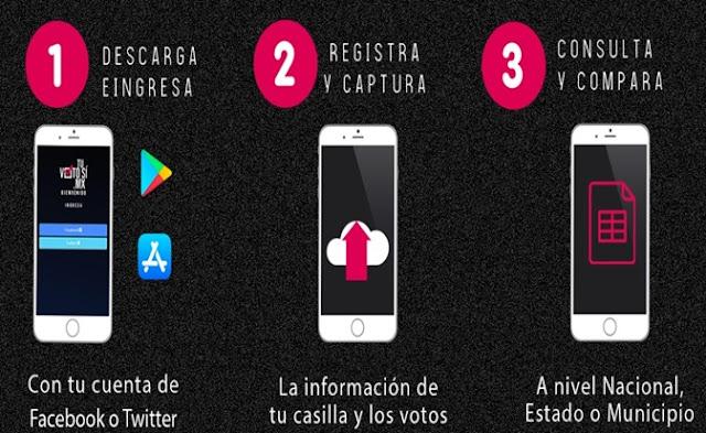 Smartphones, app