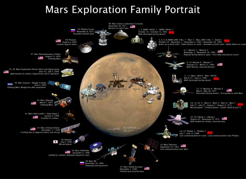 2017 space exploration timeline - photo #5