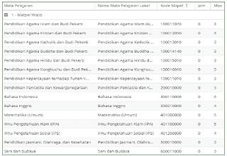 Cara Mengisi JJM Dapodik 2019.b untuk Kurikulum 2013 dan KTSP
