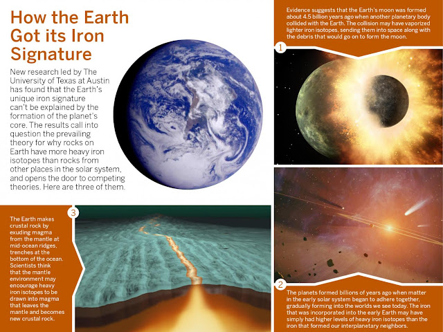 Experiments call origin of Earth's iron into question