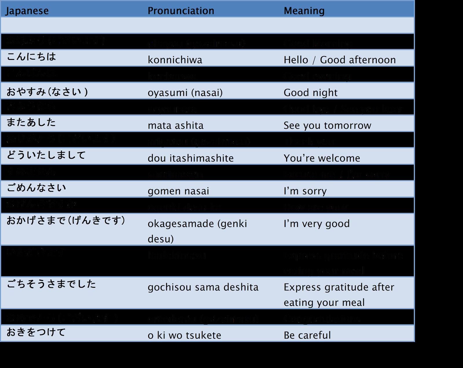 Nazmins Japanese Language Blog 2017