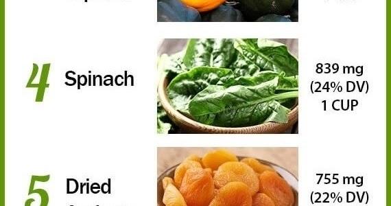 La science de la santé: Les aliments riches en potassium