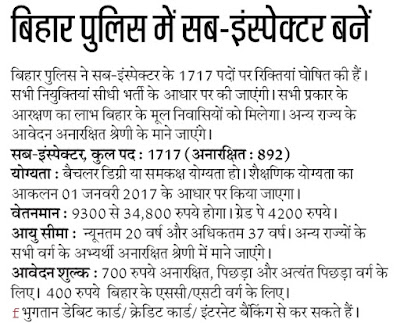 Bihar Police SI Recruitment 2017 1717 Daroga Bharti