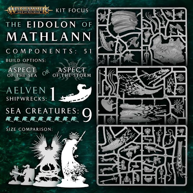 Eidolon of Mathlann Components and Size Comparisons.