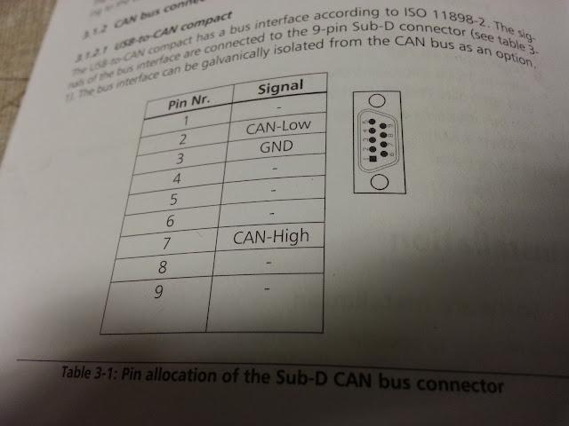 Db9 To M12 Wiring Diagram Get Free Image About Wiring Diagram