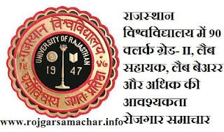 राजस्थान विश्वविद्यालय में 90 क्लर्क ग्रेड- II, लैब सहायक, लैब बेअरर और अधिक की आवश्यकता रोजगार समाचार