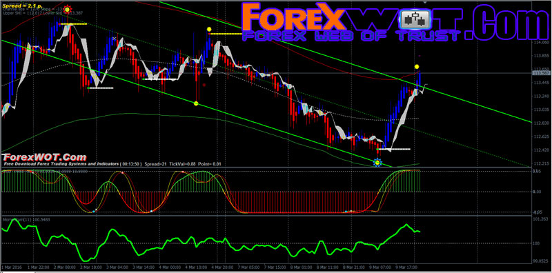 Top 10 forex trading systems