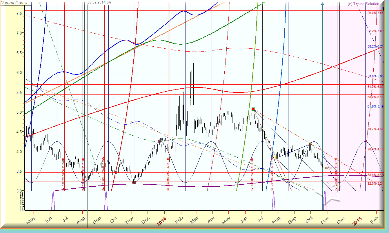 f61b6c4ec68e1 Medivi  I gave it on the application! on Oct 19th when it was 51- Now it  trades at 117.  )