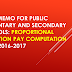 Rush Memo For Public Elementary and Secondary Schools: Proportional Vacation Pay Computation (PVP) 2016-2017