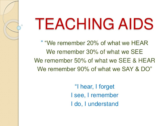 Teaching aids including audio-visual aids in Environment Education and Note on Human as a Resource