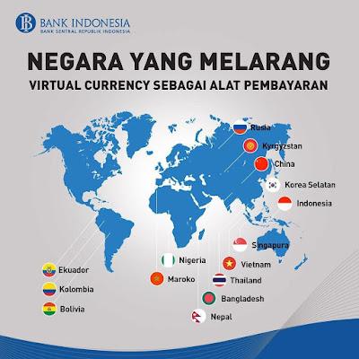 Kemenkeu Beri Peringatan Penggunaan Mata Uang Virtual di Indonesia