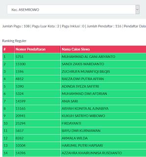Contoh pencarian hasil seleksi PPDB SD Surabaya 2018