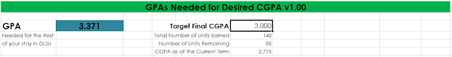 DLSU - GPAs I need for a Latin Honor