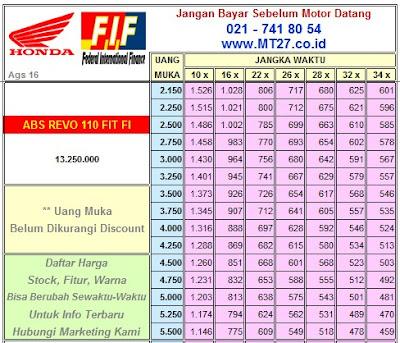 Tabel Angsuran Kredit Motor Jakarta