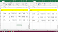 How to Copy Paste Entire Worksheet with Formulas and Setting In Excel,copy worksheet from other,Create a Copy worksheet copy,move to end,how to copy and paste with formula and setting,copy excel sheet without disturb setting,without missing formula,how to exact copy & paste excel sheet,how to create,how to add,how to insert,how to copy,excel worksheet copy paste,excel workbook copy paste,one sheet to other,one file to other file excel,worksheet copy Copy and Paste Excel workbook without disturb all formula and setting, excel 2003, 2007, 2010, 2013 & 201   Click here for more detail...