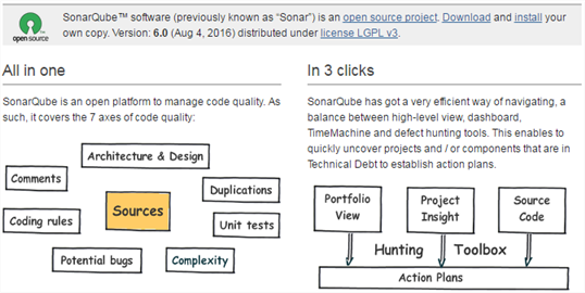 SonarQube - All in One