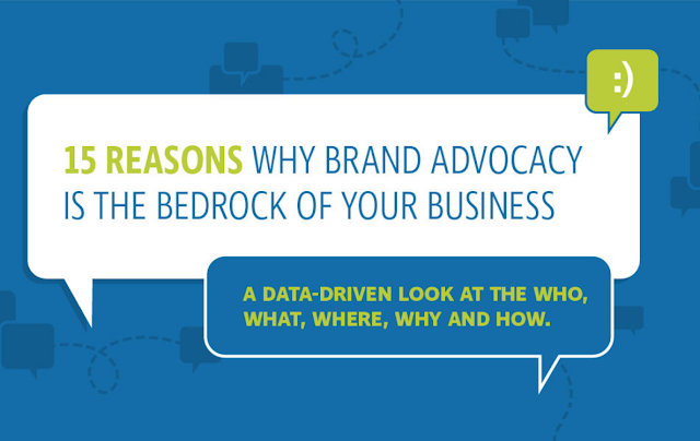 15 Reasons Why Customer Advocacy is the Bedrock of Your Business (infographic)