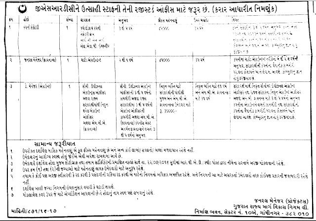 GSRDC, Gandhinagar Recruitment 2016 for Various Posts