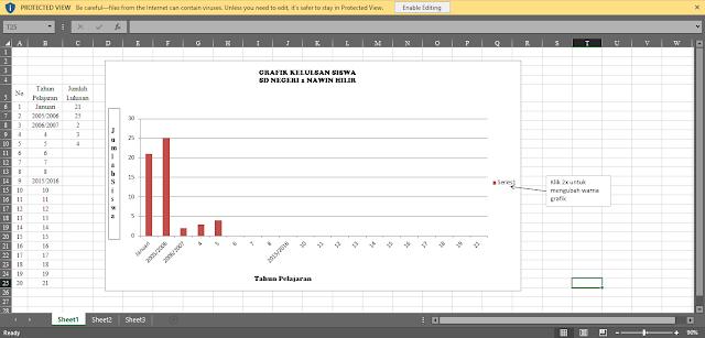 Download Aplikasi Grafik Kelulusan Siswa Microsoft Excel
