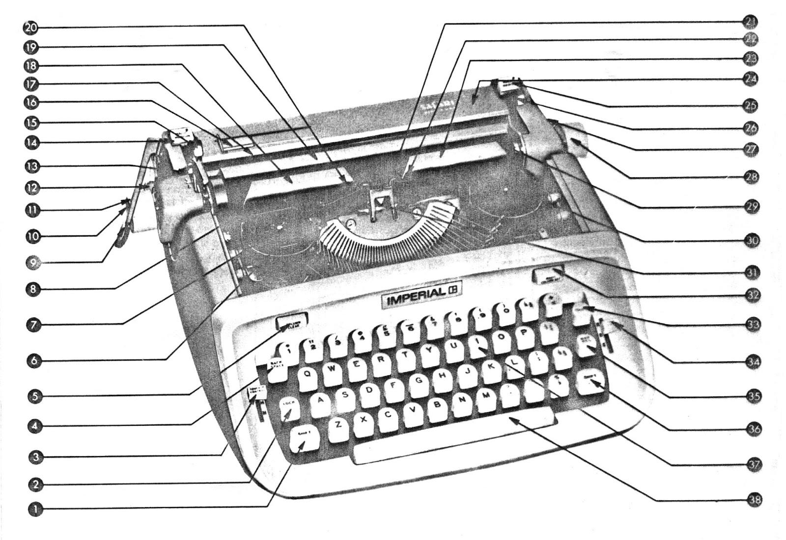 oz.Typewriter: Imperial Portable Typewriters: Good Companalia