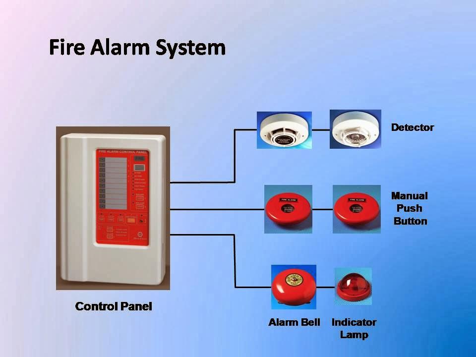 Fire Alarm System: Honeywell Fire Alarm System Pdf