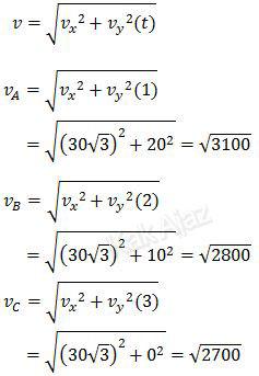 Kecepatan gerak parabola di titik A, B, C, dan D, v=√(v_x^2 + v_y^2 (t))