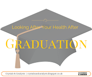 My First Guest Post on GradJobs UK - Looking After Your Health After Graduation