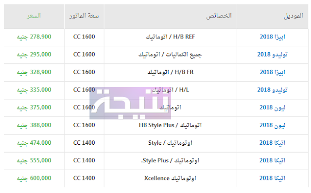 أسعارسيارات سيات 2018 في مصر