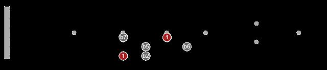 pentatonic scales pdf