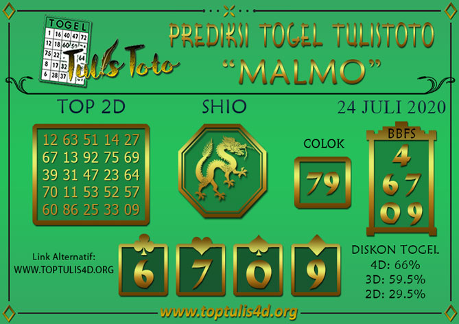 Prediksi Togel MALMO TULISTOTO 24 JULI 2020