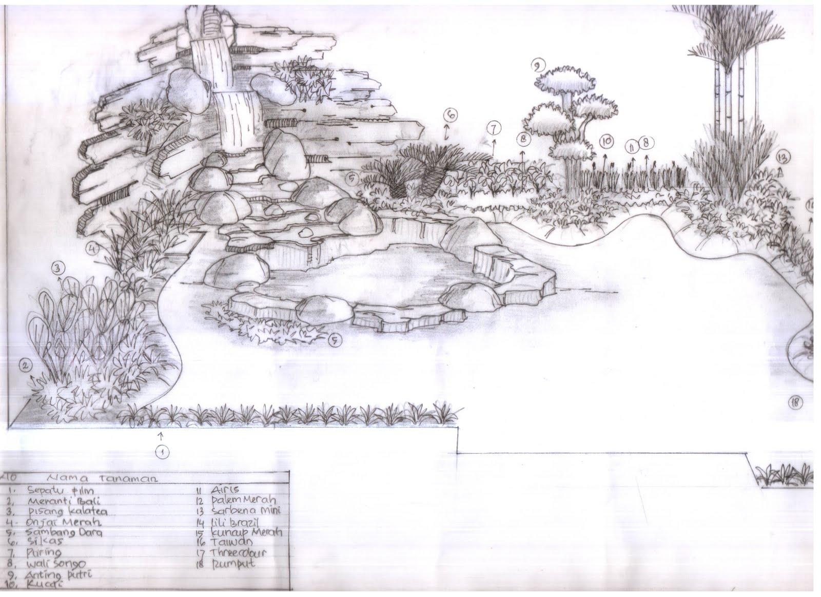 Gambar Sketsa Taman Indah