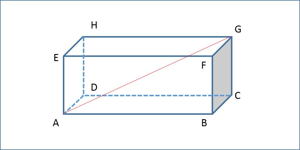 Mencari Panjang Diagonal Ruang Balok Jika Diketahui ...
